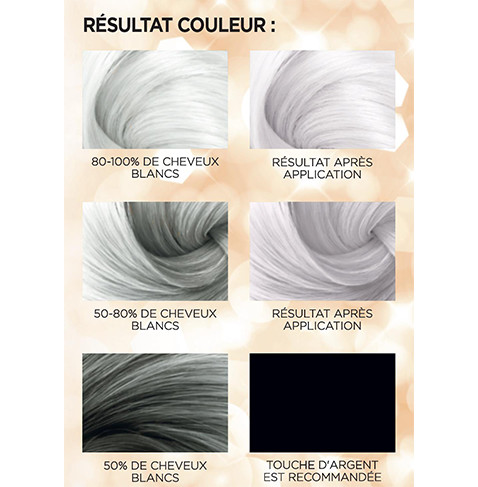 Coloration cheveux blonds